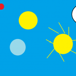 il sistema solare  di beatrice