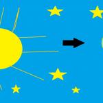le eclissi di beatrice